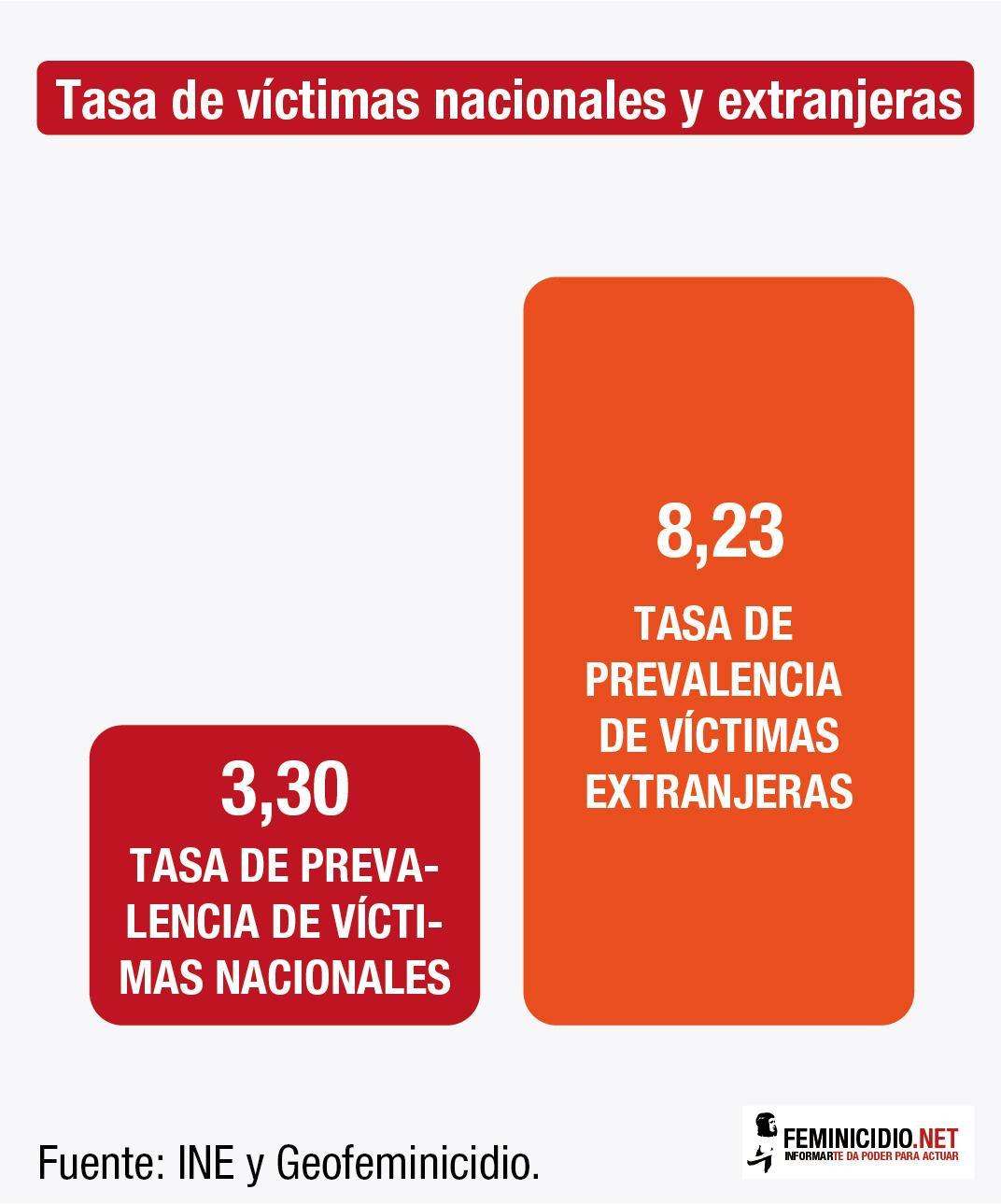 25.2 – Sobrerrepresentacion_extranjeras_2017_WEB-03