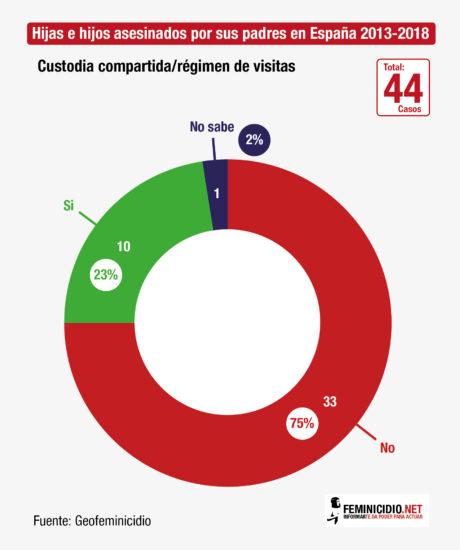 5 - custodia_2013-2017-01