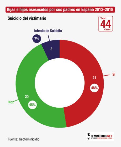 6 - suicidio_2013-2017-01